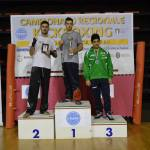 Campionato Regionale KICKBOXING – 1^ fase Piemonte – Liguria – Valle d'Aosta